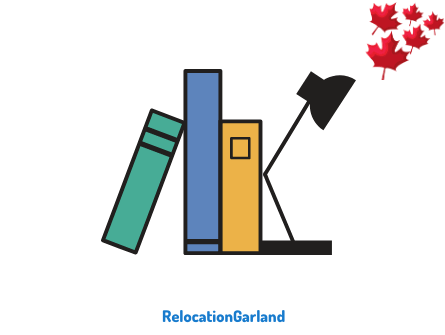 How To Relocate To Canada Without IELTS With The Education_Study Route